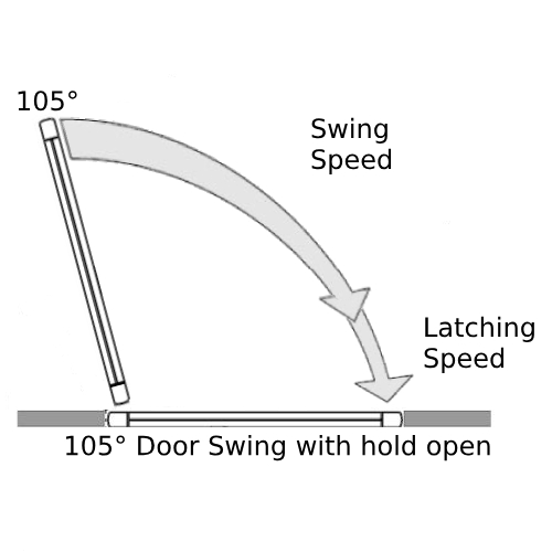 105° Back Stop with Hold Open Function