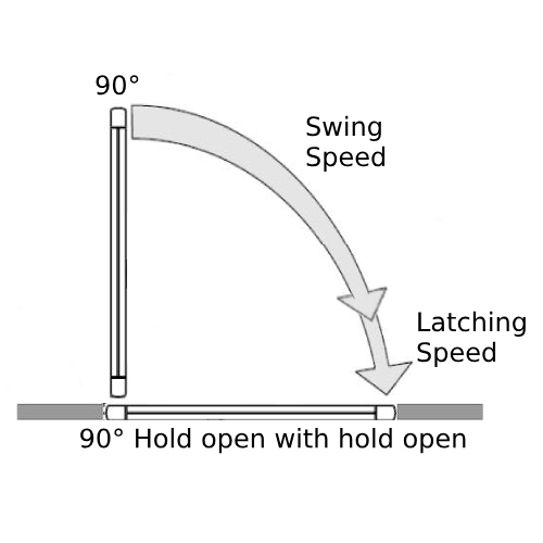 90* Back Stop with Hold Open Function